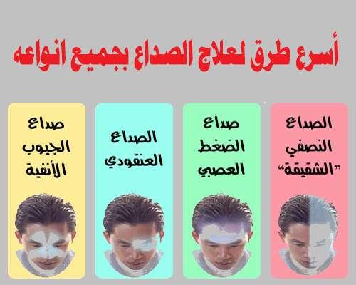 صورة أفضل وأسرع طرق لعلاج صداع الرأس مع معرفة اسبابه وأنواعه