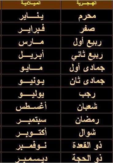 صورة أسماء الأشهر الهجرية بالترتيب وبعض المعلومات عنها